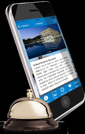 Funzionalità App Hotel