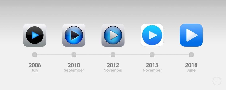 Quali sono le app più scaricate nel corso del tempo sull'App Store.
