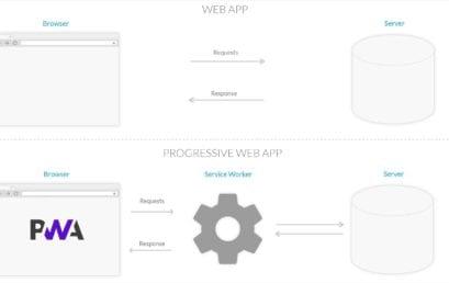 Progressive web app: il confine tra la rete e le applicazioni